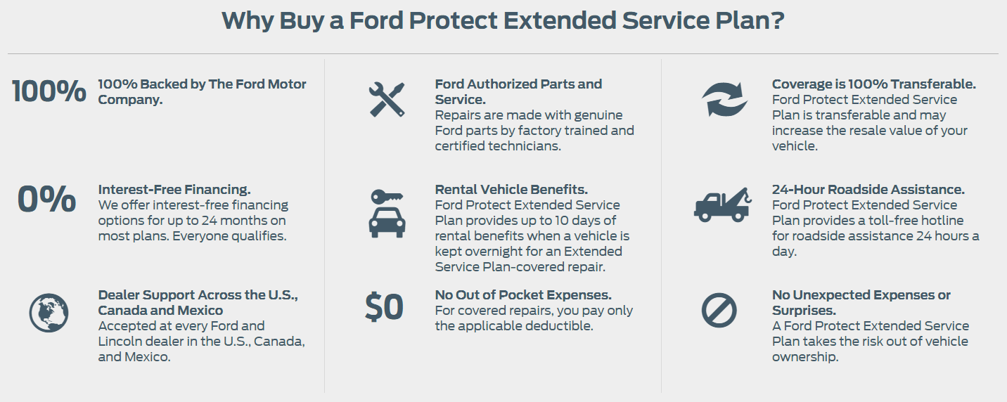 Extended Service Plans | Tindol Ford ROUSH, My Local Ford Dealer